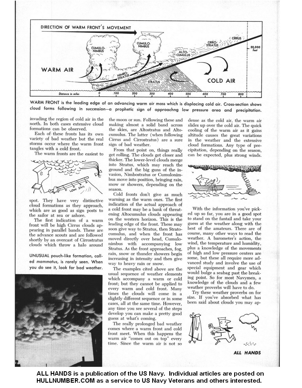 All Hands Apr 1954 Airborne Invaders Forecast Weather Cloud Forms